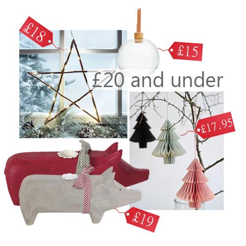 Secret santa inspiration for an under 20 pound budget this christmas